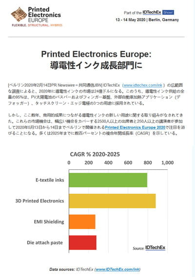 Technology Email for Japanese Customers